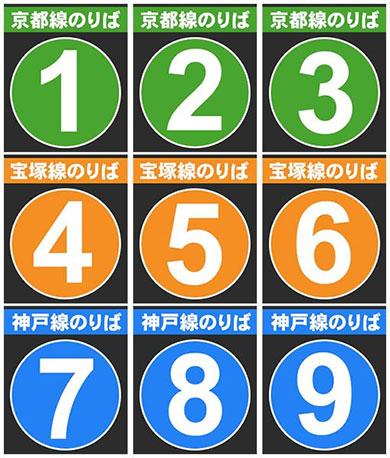 阪急電鉄さんはストラックアウト風に
