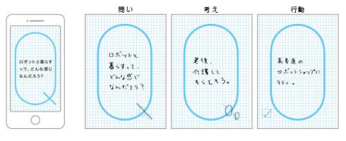 日本科学未来館の常設展リニューアル