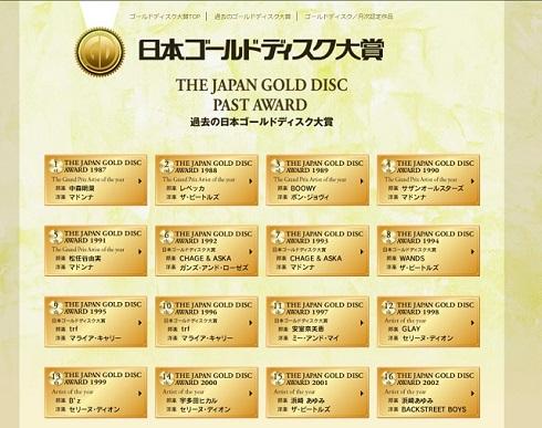 日本ゴールドディスク大賞「過去の受賞」