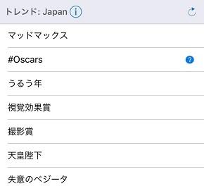 第88回アカデミー賞Twitterトレンド