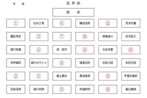 戦国座席表