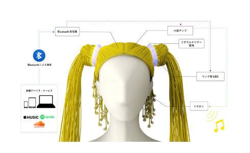髪の毛がイヤフォンでできたウィッグ