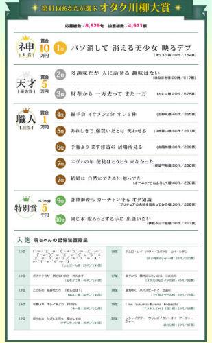 オタク川柳大賞
