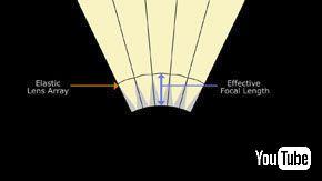 レンズ構造2