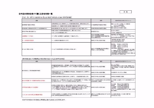東京メトロベビーカー引きずり事故