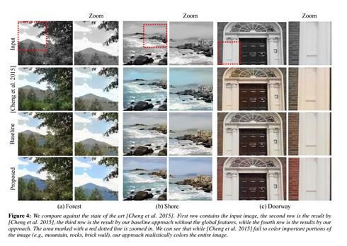 「白黒写真の自動色付け」に関する論文