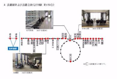 京阪神28駅ベンチ設置