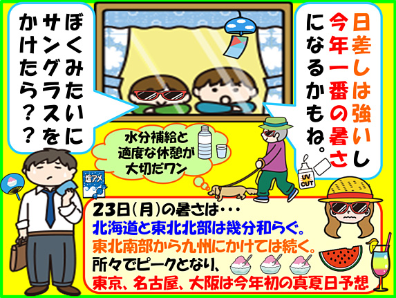 東京、大阪で今年初の真夏日か