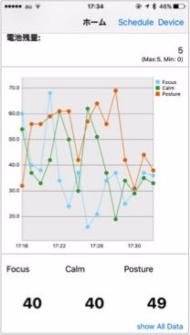 DODAがJINS MEMEを使った採用マッチングの実証実験