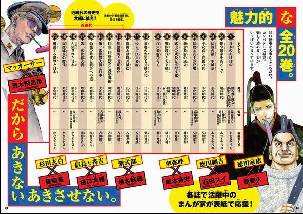 集英社「学習まんが 日本の歴史」