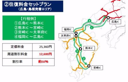 九州観光周遊ドライブパス