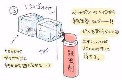 ゴキブリ 退治 ペットボトル