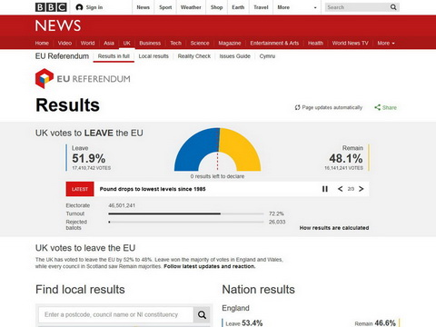 国民投票の再投票