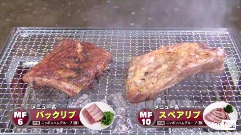 松木安太郎BBQ解説実況