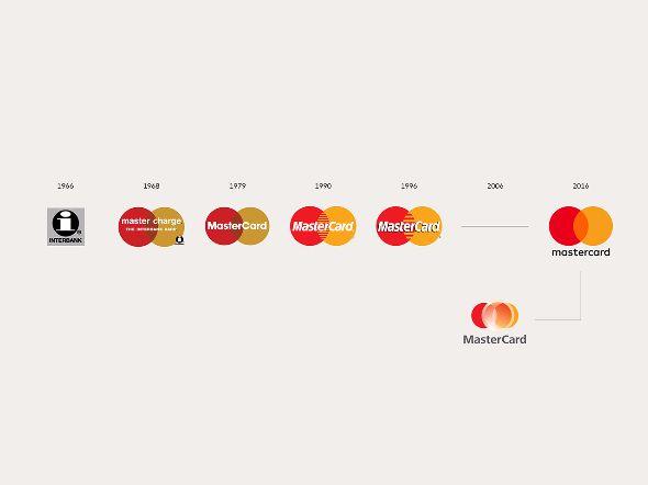 国際ブランドマスターカードのロゴがリニューアル