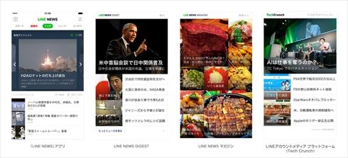 LINE NEWS利用者数