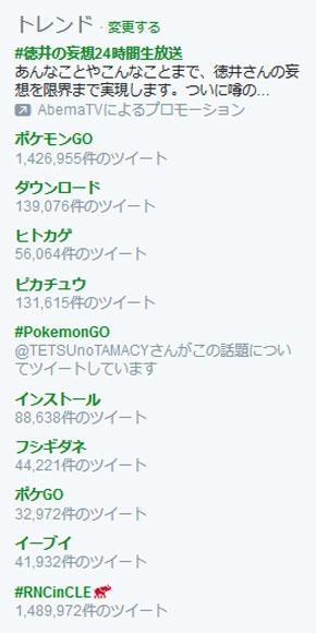 Twitter 2016年7月22日のトレンド