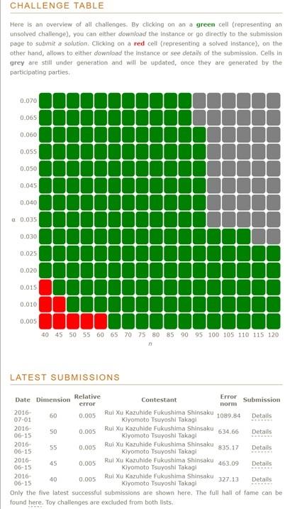 世界初60次元のLWE問題解読成功