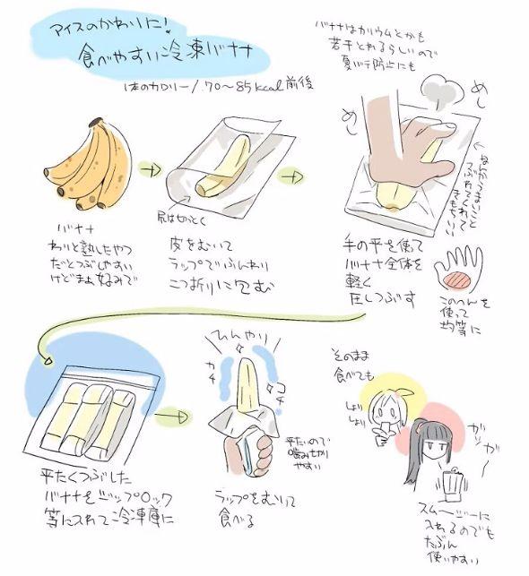 食べやすい冷凍バナナ