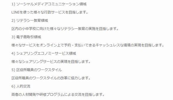 シブヤ・ソーシャル・アクション・パートナー協定