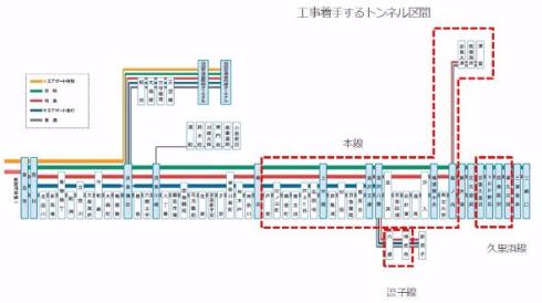 京浜急行電鉄 モバイル通信 携帯電話利用可能 トンネル