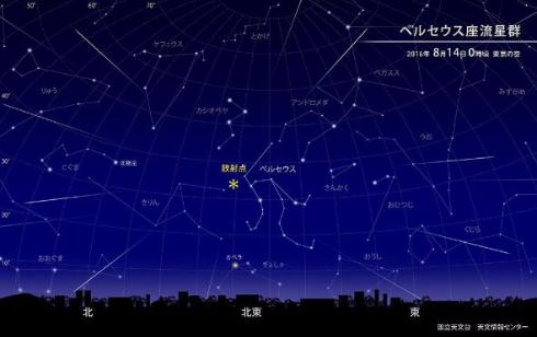 ペルセウス座流星群 極大 夏 2016