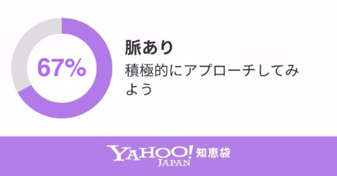 脈ありチェッカー Yahoo!知恵袋 Android アプリ