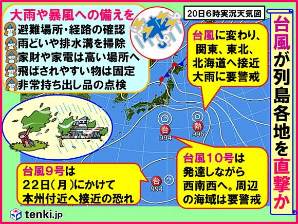台風が3つ