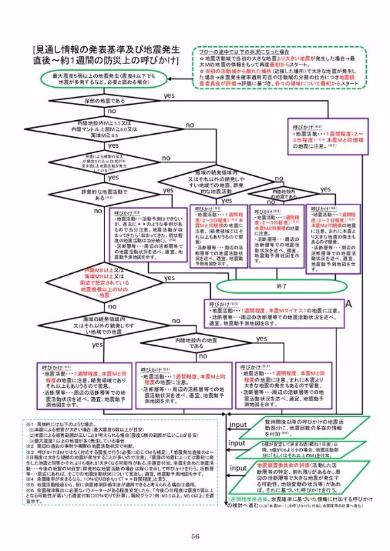 地震 余震 熊本地震 発表