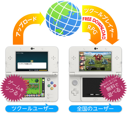 3DS用ソフト「RPGツクール フェス」