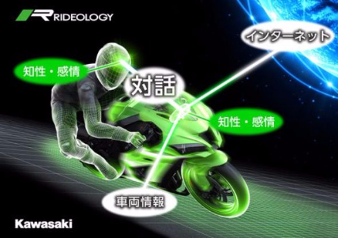 http://image.itmedia.co.jp/nl/articles/1608/26/miya_160826kawasakiaibike01.jpg