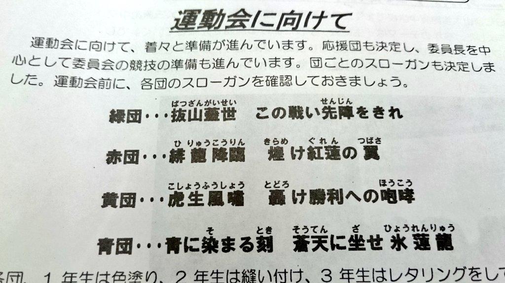 龍 四字熟語 体育祭