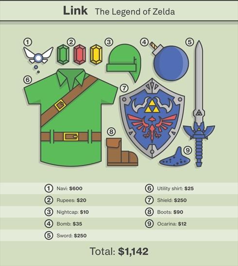 ゲームファッション価格