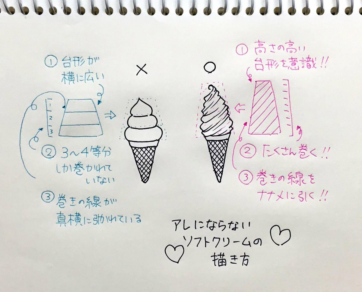 ウコにならないソフトクリームの描き方が目からウロコ ポイントは