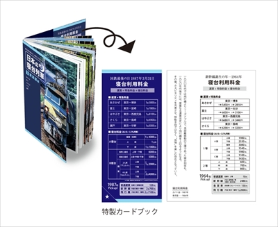 フレーム切手「日本の寝台列車」