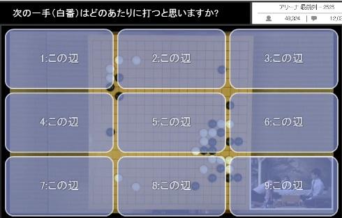 囲碁 ニコニコ生放送 アンケート