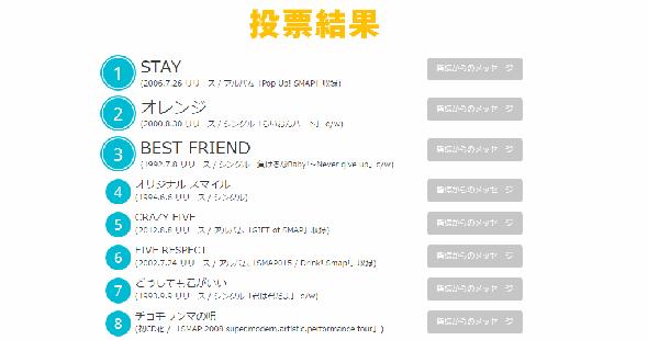 「SMAP 25 YEARS」収録曲投票結果