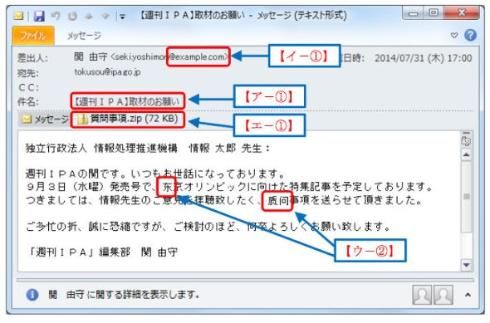 標的型攻撃メールの例