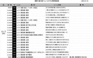 シンゴジラ時系列資料11月7日夕方以降