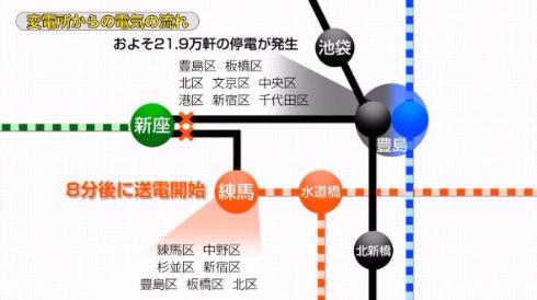 東京電力 10月12日 東京 大規模停電 動画 説明