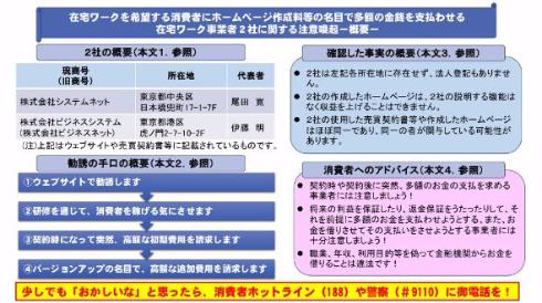内職 在宅ワーク 詐欺 消費者庁 ホームページ 作成料 注意喚起