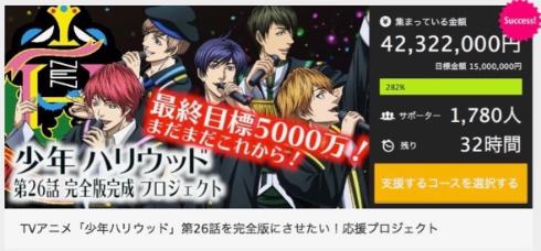 「少年ハリウッド」第26話完全版プロジェクト、4200万円に到達(プロジェクト公式サイトから)