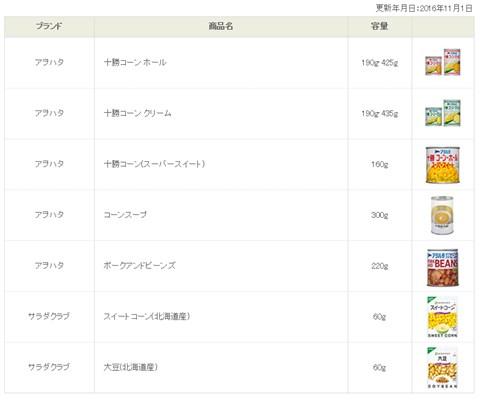 台風被害でキユーピー「アヲハタコーン」が販売休止に