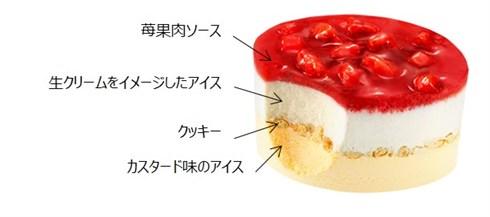 4層構造の明治エッセルスーパーカップ「Sweet's 苺ショートケーキ」を発売