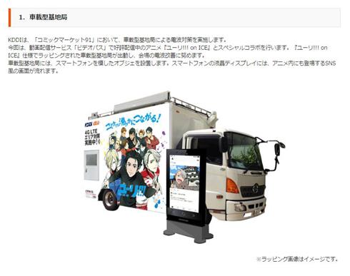 KDDI au 冬コミ コミケ コミックマーケット C91 車載型基地局