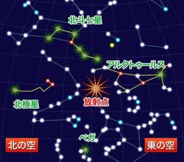 しぶんぎ座流星群 ウェザーニュース 観測 2017年 新年