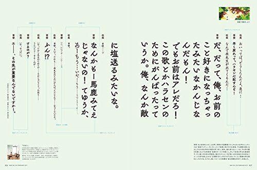 月刊MdN キャラ 声 フォント