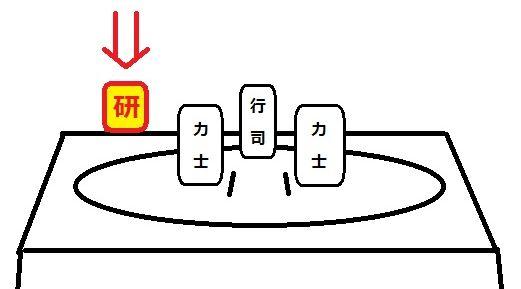 研ナオコ 大相撲 初場所