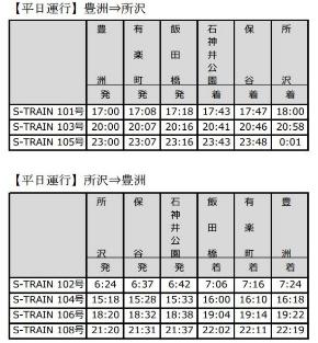 S-TRAIN 西武鉄道 東京メトロ 東京急行 有料座席指定列車