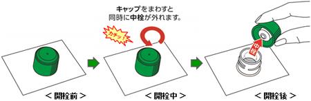 ふた付き紙パックのキャップと中栓をいっぱつで開ける技術が発表